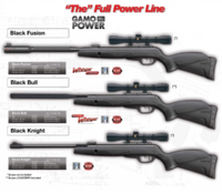 Gamo Power 33 / Mach1 / IGT